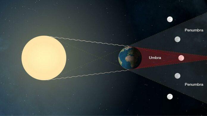 Peristiwa Gerhana Bulan Penumbra Serta Dampak yang Ditimbulkan